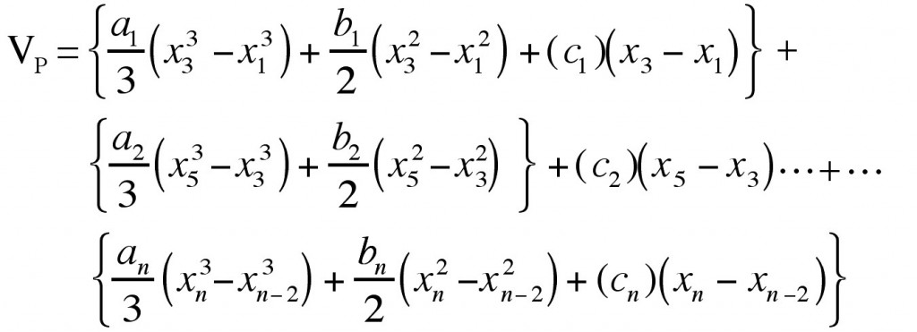 calcul graphiste